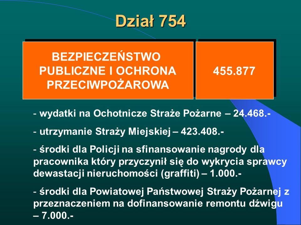 Dział 754 BEZPIECZEŃSTWO PUBLICZNE I OCHRONA PRZECIWPOŻAROWA BEZPIECZEŃSTWO PUBLICZNE I OCHRONA PRZECIWPOŻAROWA 455.877 - wydatki na Ochotnicze Straże