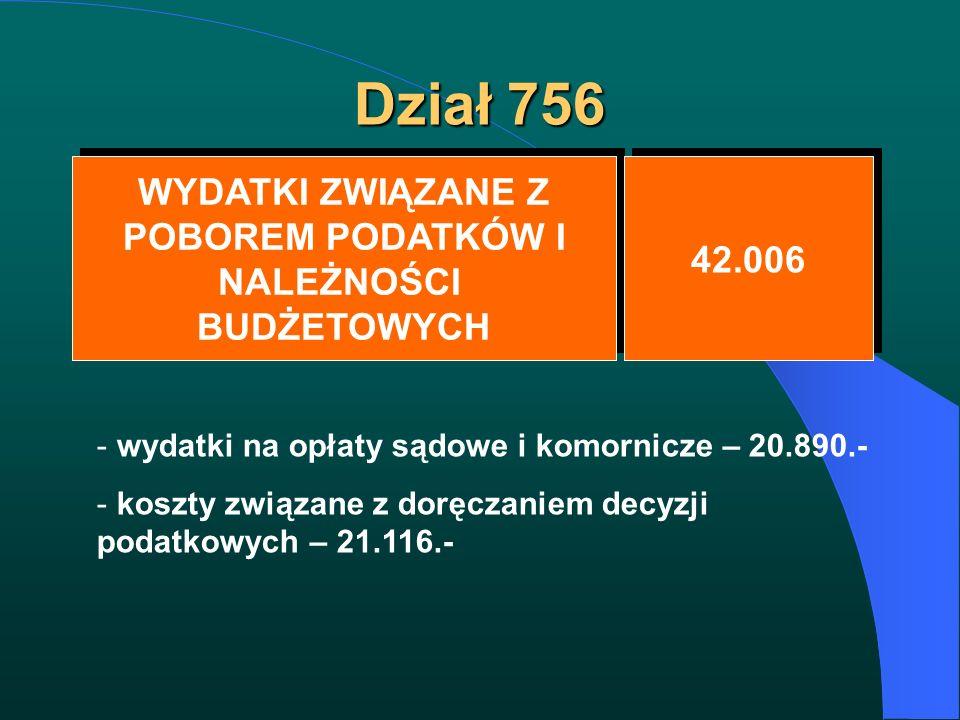 Dział 756 WYDATKI ZWIĄZANE Z POBOREM PODATKÓW I NALEŻNOŚCI BUDŻETOWYCH WYDATKI ZWIĄZANE Z POBOREM PODATKÓW I NALEŻNOŚCI BUDŻETOWYCH 42.006 - wydatki n