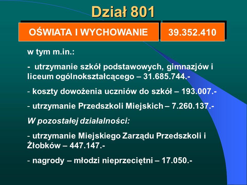 Dział 801 OŚWIATA I WYCHOWANIE 39.352.410 w tym m.in.: - utrzymanie szkół podstawowych, gimnazjów i liceum ogólnokształcącego – 31.685.744.- - koszty