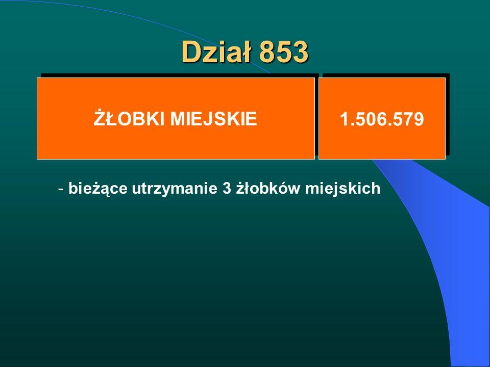 Dział 853 ŻŁOBKI MIEJSKIE 1.506.579 - bieżące utrzymanie 3 żłobków miejskich
