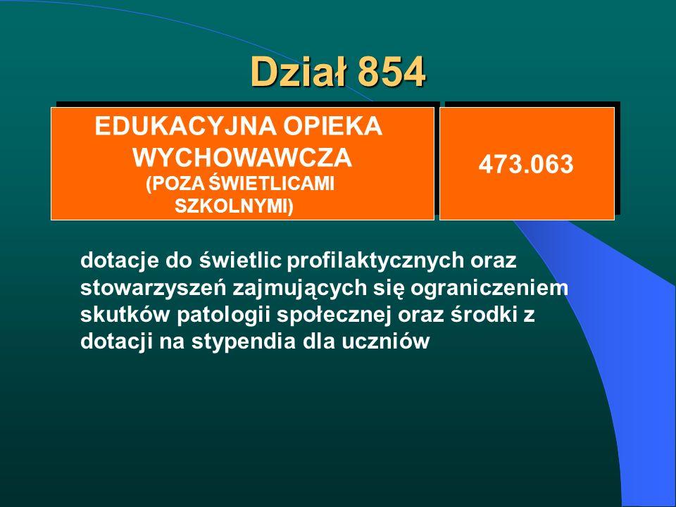 Dział 854 EDUKACYJNA OPIEKA WYCHOWAWCZA (POZA ŚWIETLICAMI SZKOLNYMI) EDUKACYJNA OPIEKA WYCHOWAWCZA (POZA ŚWIETLICAMI SZKOLNYMI) 473.063 dotacje do świ
