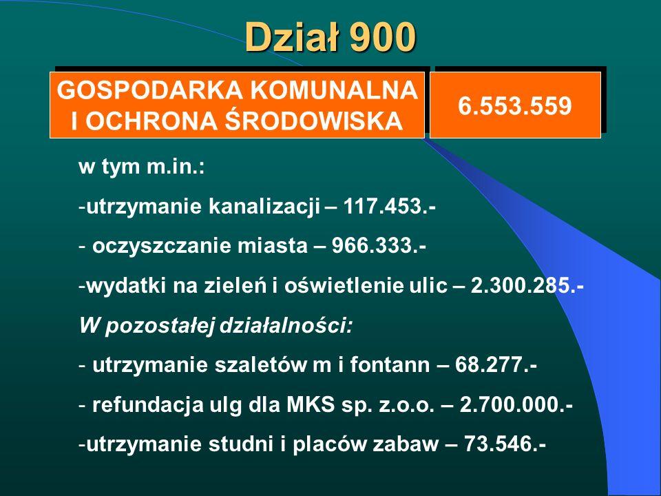 Dział 900 GOSPODARKA KOMUNALNA I OCHRONA ŚRODOWISKA GOSPODARKA KOMUNALNA I OCHRONA ŚRODOWISKA 6.553.559 w tym m.in.: -utrzymanie kanalizacji – 117.453