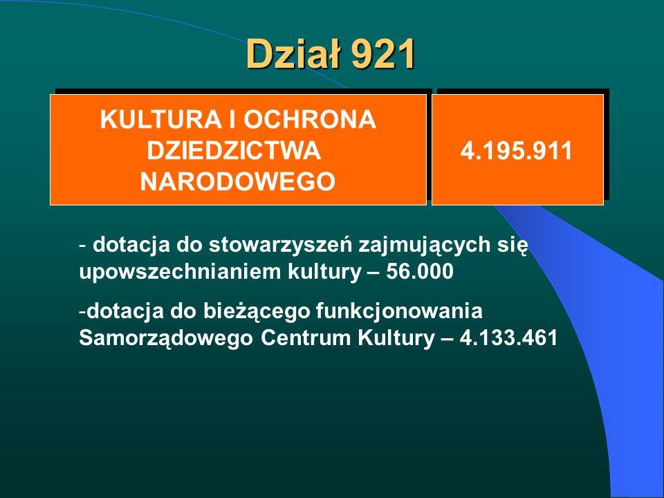 Dział 921 KULTURA I OCHRONA DZIEDZICTWA NARODOWEGO KULTURA I OCHRONA DZIEDZICTWA NARODOWEGO 4.195.911 - dotacja do stowarzyszeń zajmujących się upowsz