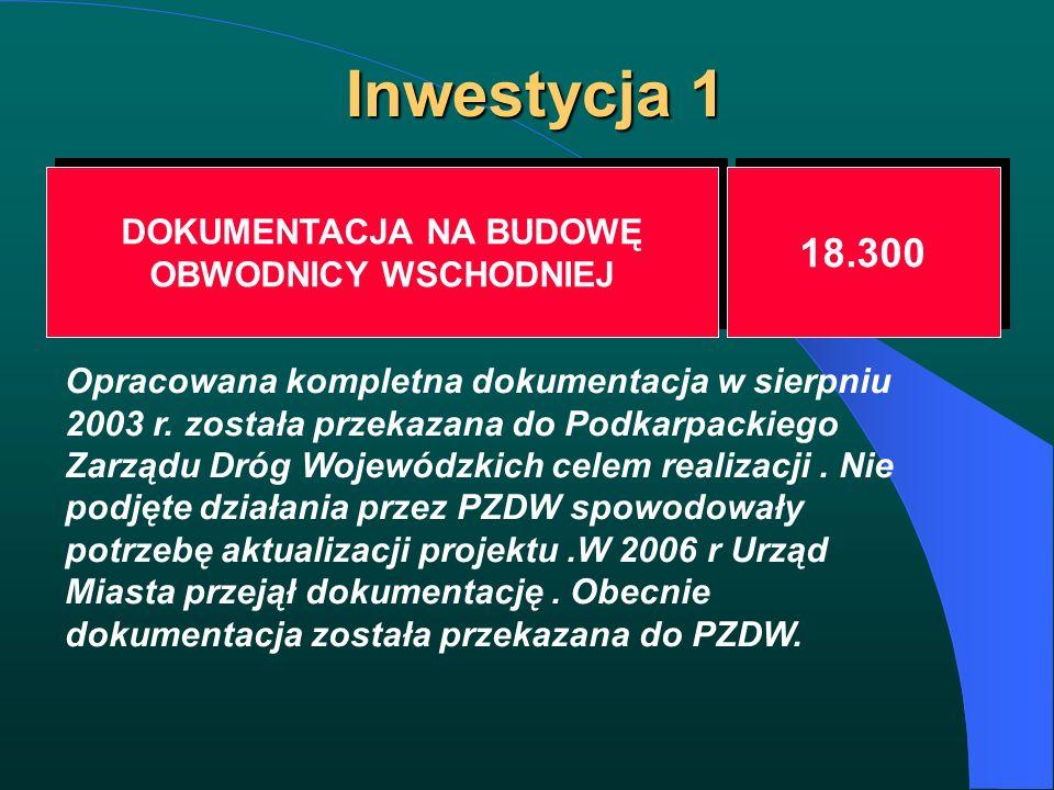 Inwestycja 1 DOKUMENTACJA NA BUDOWĘ OBWODNICY WSCHODNIEJ DOKUMENTACJA NA BUDOWĘ OBWODNICY WSCHODNIEJ 18.300 Opracowana kompletna dokumentacja w sierpn