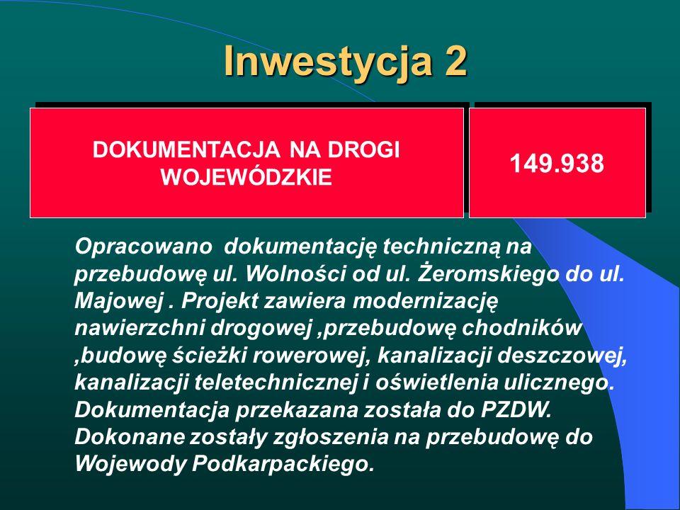 Inwestycja 2 DOKUMENTACJA NA DROGI WOJEWÓDZKIE DOKUMENTACJA NA DROGI WOJEWÓDZKIE 149.938 Opracowano dokumentację techniczną na przebudowę ul. Wolności
