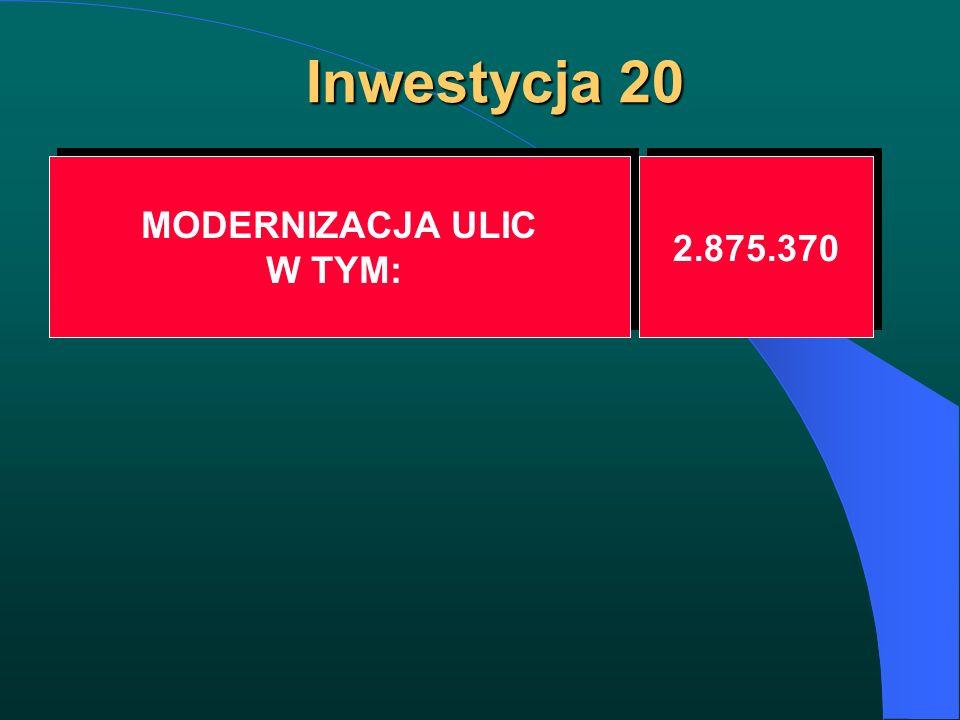 Inwestycja 20 MODERNIZACJA ULIC W TYM: MODERNIZACJA ULIC W TYM: 2.875.370