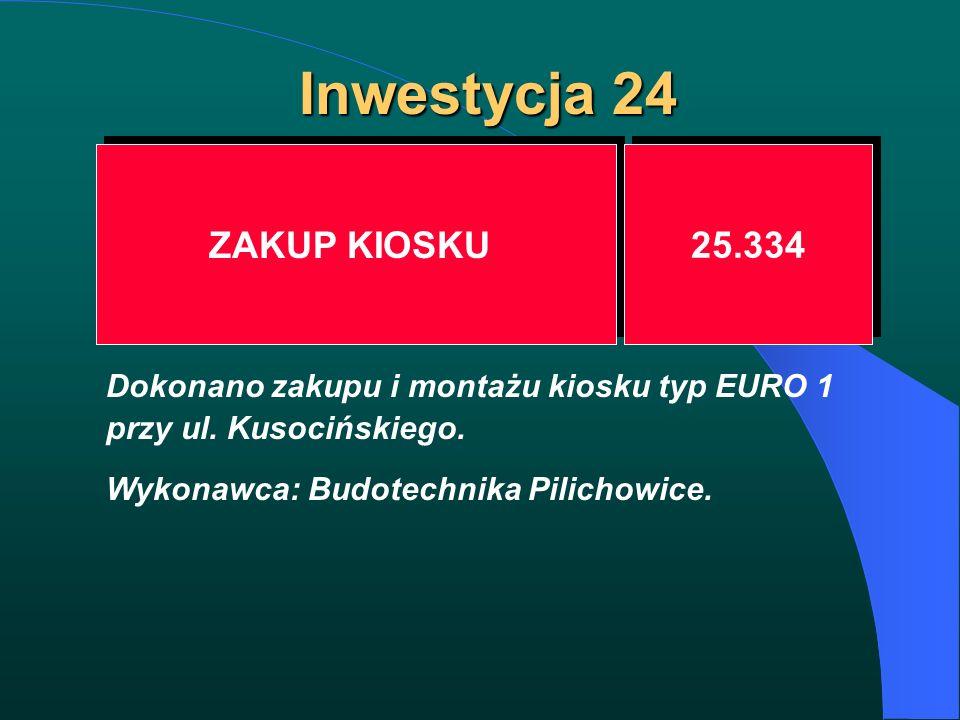 Inwestycja 24 ZAKUP KIOSKU 25.334 Dokonano zakupu i montażu kiosku typ EURO 1 przy ul. Kusocińskiego. Wykonawca: Budotechnika Pilichowice.