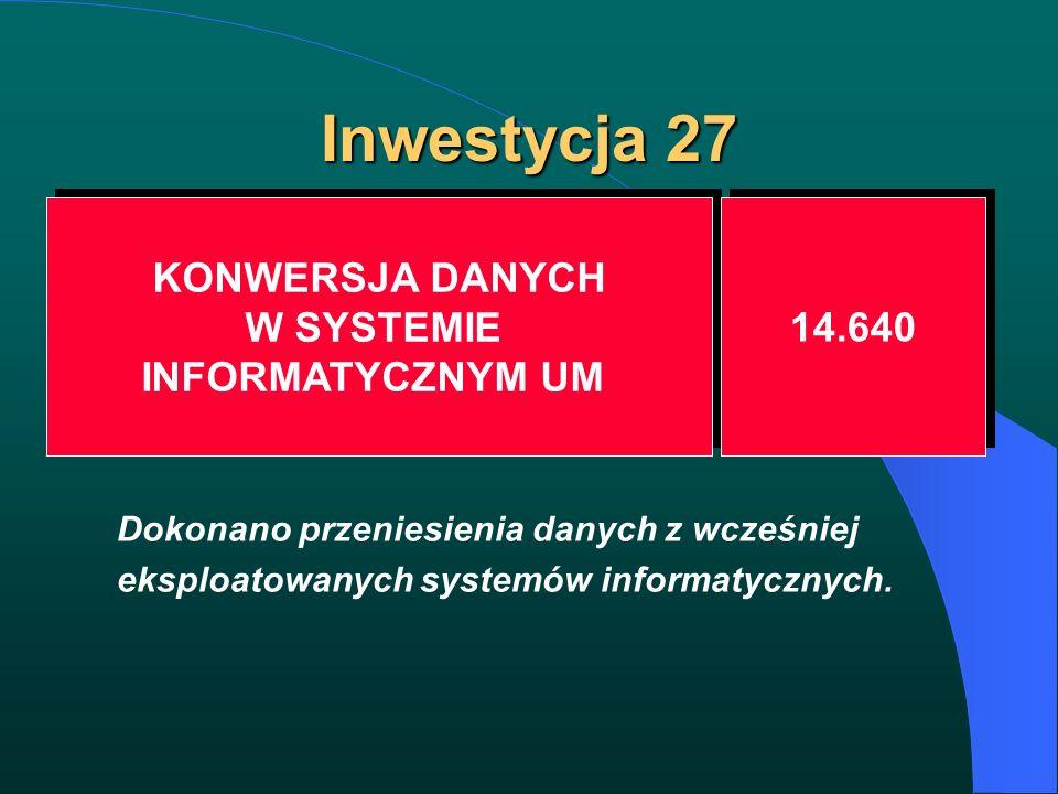 Inwestycja 27 KONWERSJA DANYCH W SYSTEMIE INFORMATYCZNYM UM KONWERSJA DANYCH W SYSTEMIE INFORMATYCZNYM UM 14.640 Dokonano przeniesienia danych z wcześ
