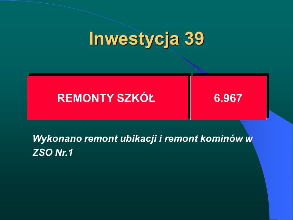 Inwestycja 39 REMONTY SZKÓŁ 6.967 Wykonano remont ubikacji i remont kominów w ZSO Nr.1