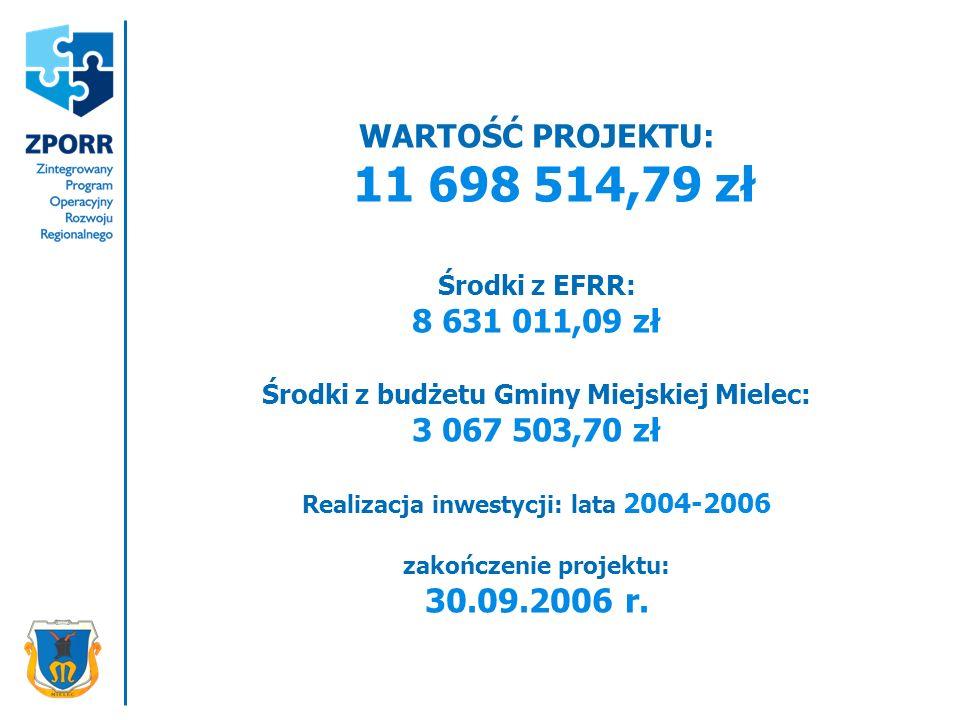 WARTOŚĆ PROJEKTU: 11 698 514,79 zł Środki z EFRR: 8 631 011,09 zł Środki z budżetu Gminy Miejskiej Mielec: 3 067 503,70 zł Realizacja inwestycji: lata 2004-2006 zakończenie projektu: 30.09.2006 r.