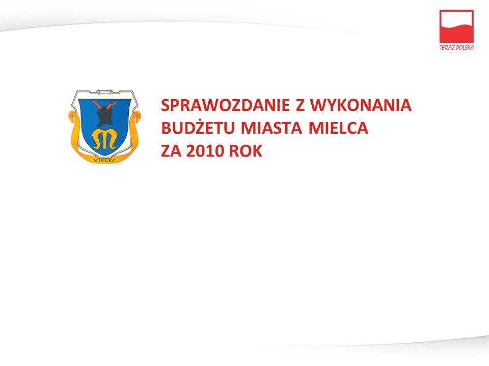 Wydatki budżetu miasta Mielca za 2010 rok