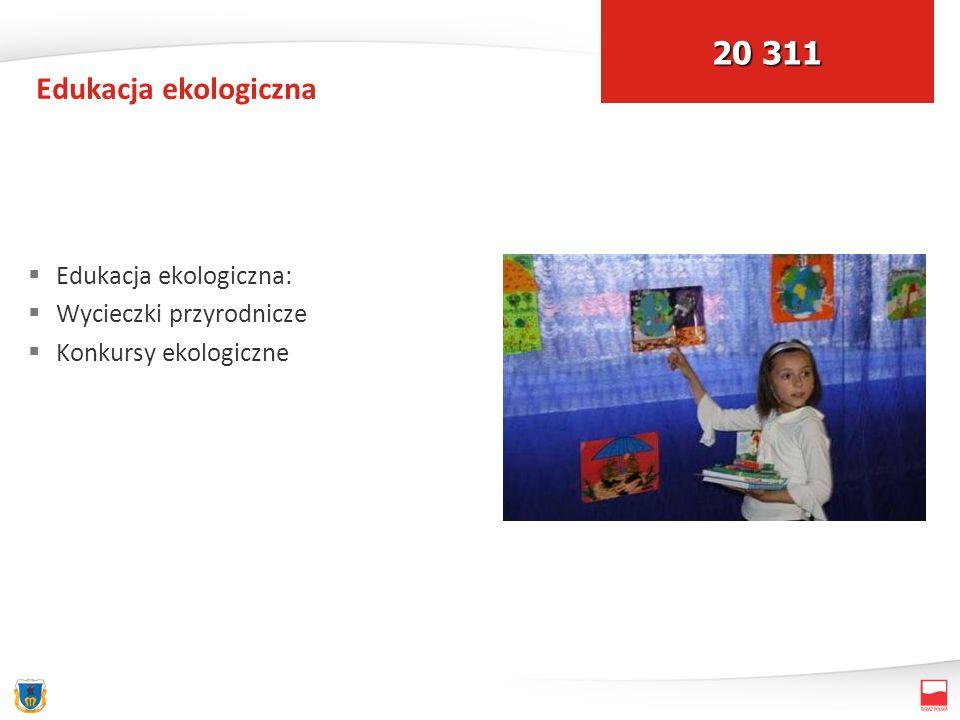 Edukacja ekologiczna Edukacja ekologiczna: Wycieczki przyrodnicze Konkursy ekologiczne 20 311
