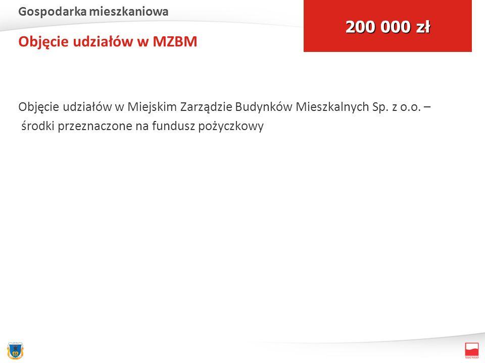 Objęcie udziałów w MZBM Objęcie udziałów w Miejskim Zarządzie Budynków Mieszkalnych Sp. z o.o. – środki przeznaczone na fundusz pożyczkowy 200 000 zł