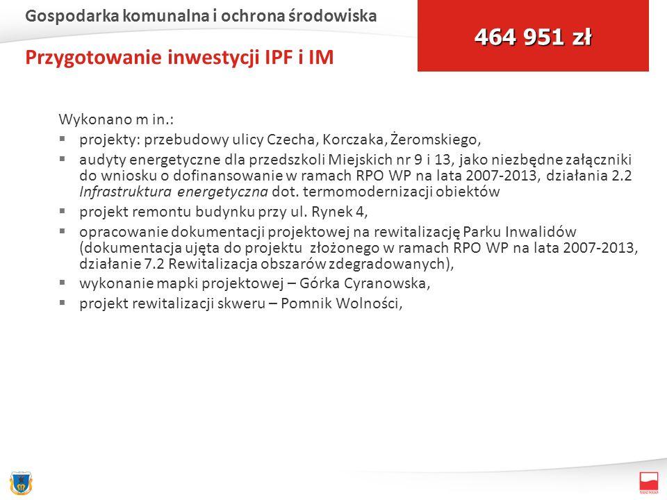 Przygotowanie inwestycji IPF i IM 464 951 zł Gospodarka komunalna i ochrona środowiska Wykonano m in.: projekty: przebudowy ulicy Czecha, Korczaka, Żeromskiego, audyty energetyczne dla przedszkoli Miejskich nr 9 i 13, jako niezbędne załączniki do wniosku o dofinansowanie w ramach RPO WP na lata 2007-2013, działania 2.2 Infrastruktura energetyczna dot.