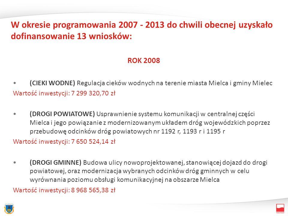 W okresie programowania 2007 - 2013 do chwili obecnej uzyskało dofinansowanie 13 wniosków: ROK 2008 (CIEKI WODNE) Regulacja cieków wodnych na terenie miasta Mielca i gminy Mielec Wartość inwestycji: 7 299 320,70 zł (DROGI POWIATOWE) Usprawnienie systemu komunikacji w centralnej części Mielca i jego powiązanie z modernizowanym układem dróg wojewódzkich poprzez przebudowę odcinków dróg powiatowych nr 1192 r, 1193 r i 1195 r Wartość inwestycji: 7 650 524,14 zł (DROGI GMINNE) Budowa ulicy nowoprojektowanej, stanowiącej dojazd do drogi powiatowej, oraz modernizacja wybranych odcinków dróg gminnych w celu wyrównania poziomu obsługi komunikacyjnej na obszarze Mielca Wartość inwestycji: 8 968 565,38 zł
