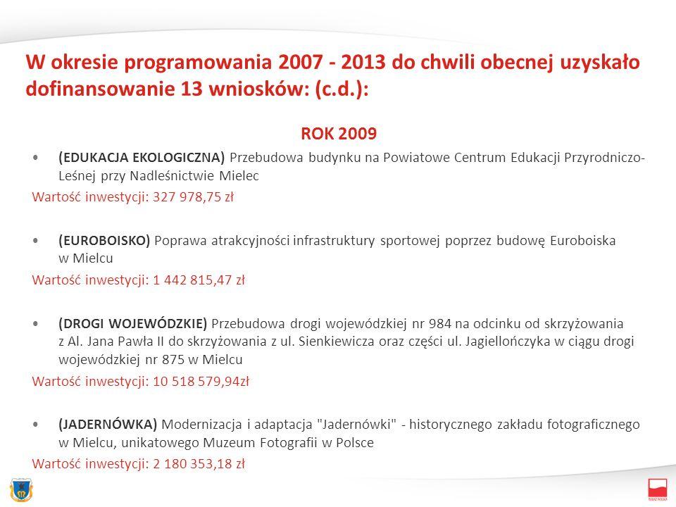 W okresie programowania 2007 - 2013 do chwili obecnej uzyskało dofinansowanie 13 wniosków: (c.d.): ROK 2009 (EDUKACJA EKOLOGICZNA) Przebudowa budynku na Powiatowe Centrum Edukacji Przyrodniczo- Leśnej przy Nadleśnictwie Mielec Wartość inwestycji: 327 978,75 zł (EUROBOISKO) Poprawa atrakcyjności infrastruktury sportowej poprzez budowę Euroboiska w Mielcu Wartość inwestycji: 1 442 815,47 zł (DROGI WOJEWÓDZKIE) Przebudowa drogi wojewódzkiej nr 984 na odcinku od skrzyżowania z Al.