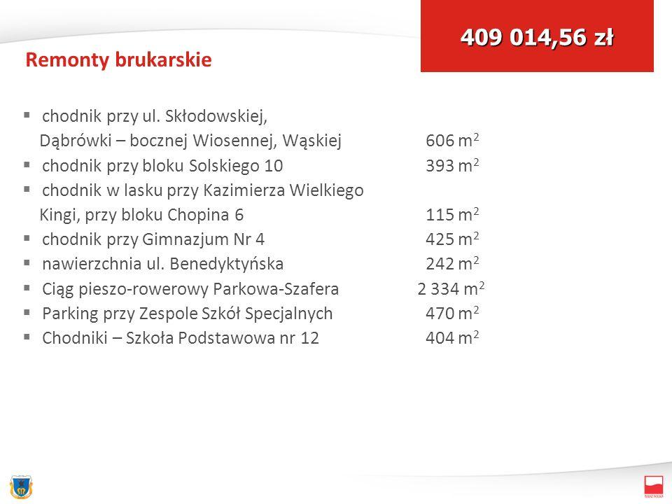 Remonty brukarskie chodnik przy ul. Skłodowskiej, Dąbrówki – bocznej Wiosennej, Wąskiej606 m 2 chodnik przy bloku Solskiego 10393 m 2 chodnik w lasku