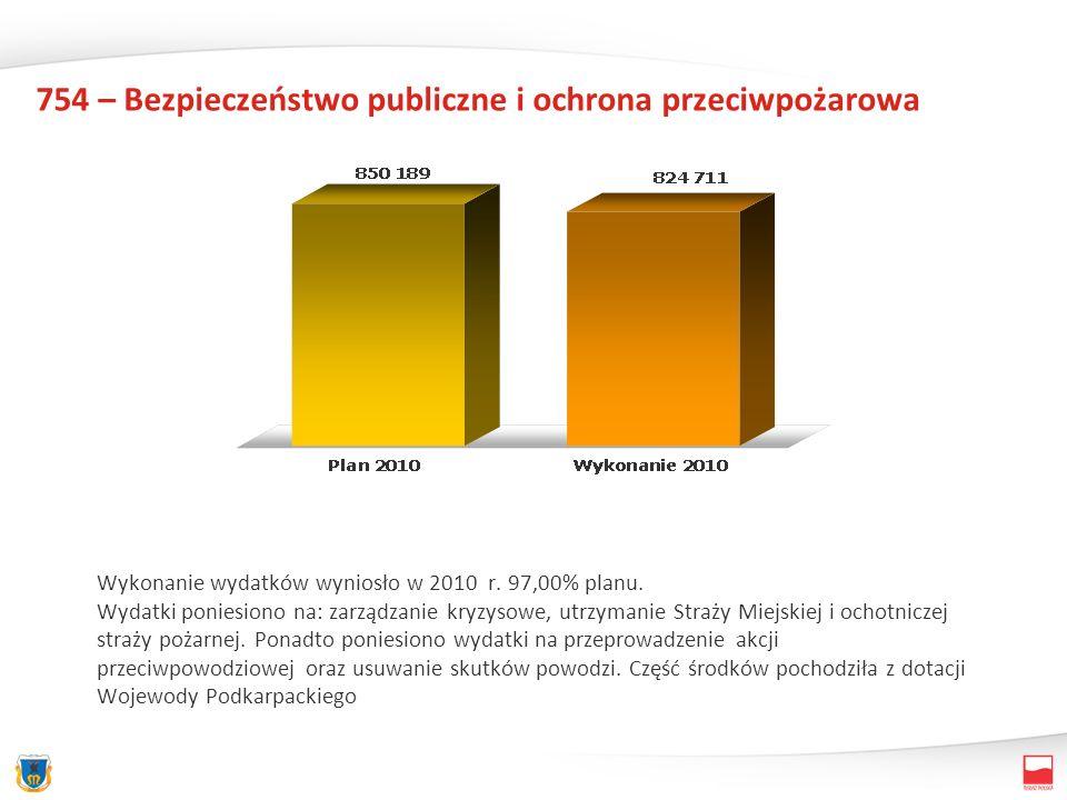 754 – Bezpieczeństwo publiczne i ochrona przeciwpożarowa Wykonanie wydatków wyniosło w 2010 r. 97,00% planu. Wydatki poniesiono na: zarządzanie kryzys