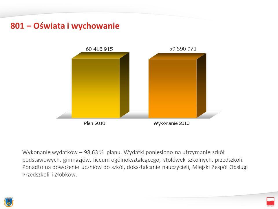 801 – Oświata i wychowanie Wykonanie wydatków – 98,63 % planu.