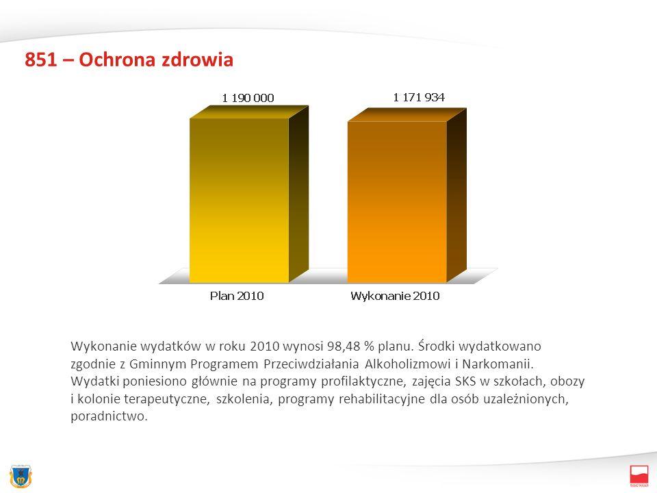 851 – Ochrona zdrowia Wykonanie wydatków w roku 2010 wynosi 98,48 % planu. Środki wydatkowano zgodnie z Gminnym Programem Przeciwdziałania Alkoholizmo
