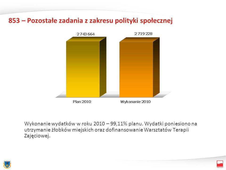 853 – Pozostałe zadania z zakresu polityki społecznej Wykonanie wydatków w roku 2010 – 99,11% planu. Wydatki poniesiono na utrzymanie żłobków miejskic
