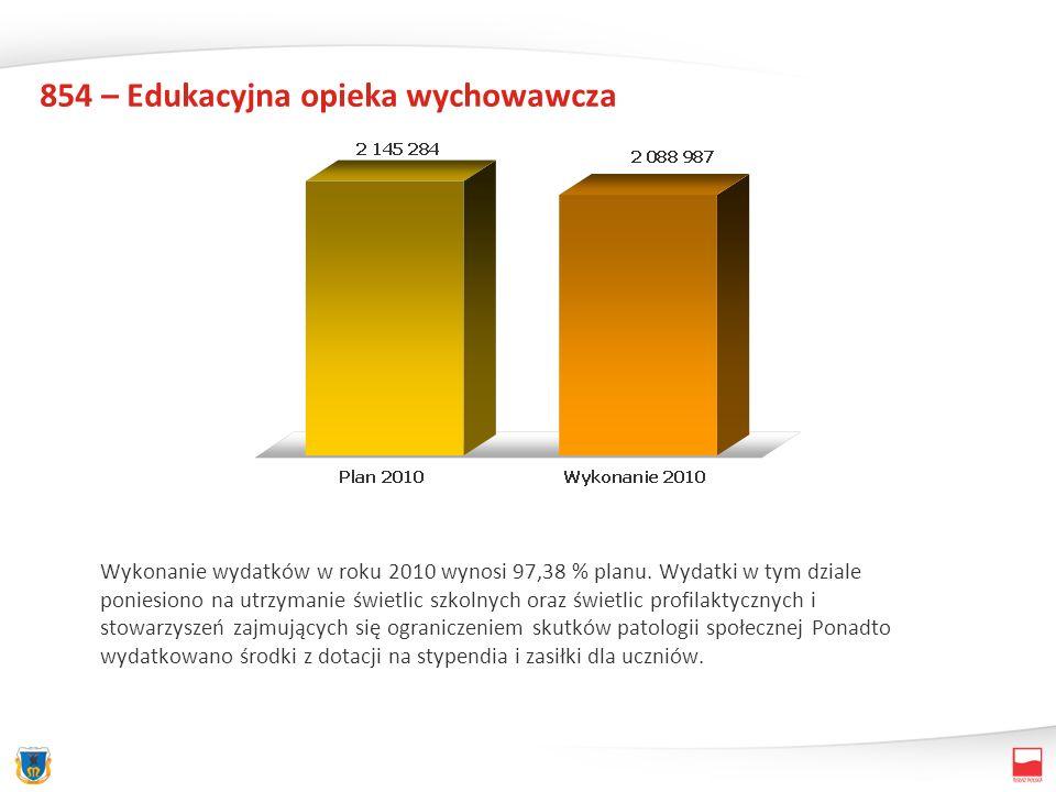 854 – Edukacyjna opieka wychowawcza Wykonanie wydatków w roku 2010 wynosi 97,38 % planu. Wydatki w tym dziale poniesiono na utrzymanie świetlic szkoln