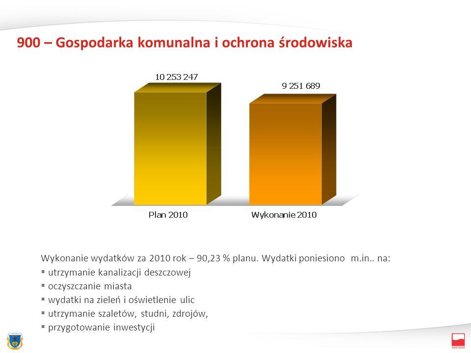 900 – Gospodarka komunalna i ochrona środowiska Wykonanie wydatków za 2010 rok – 90,23 % planu. Wydatki poniesiono m.in.. na: utrzymanie kanalizacji d