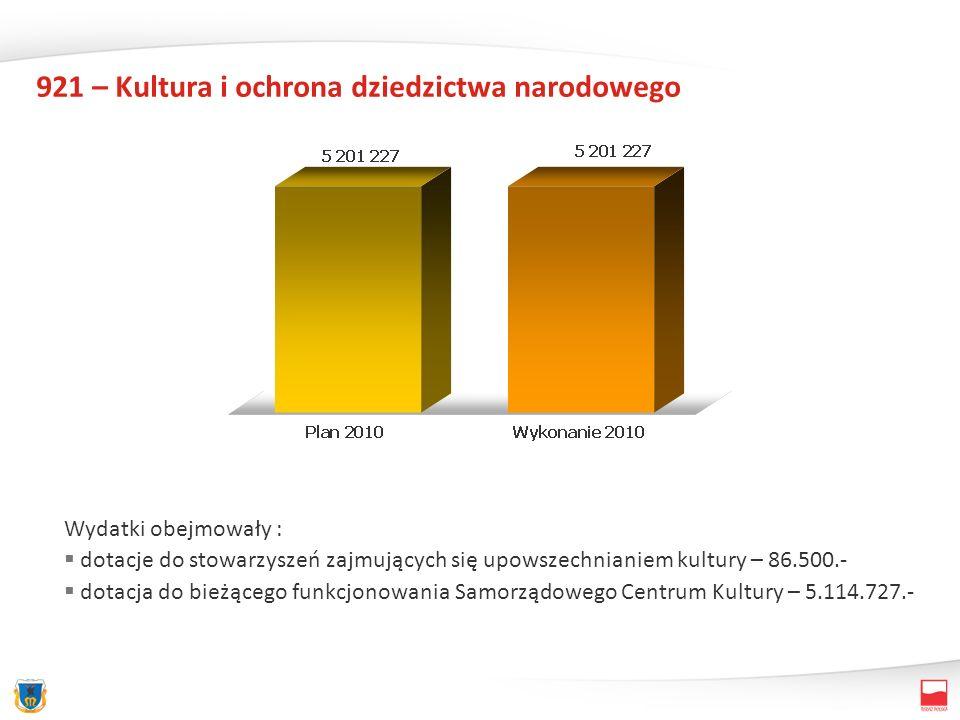 921 – Kultura i ochrona dziedzictwa narodowego Wydatki obejmowały : dotacje do stowarzyszeń zajmujących się upowszechnianiem kultury – 86.500.- dotacj