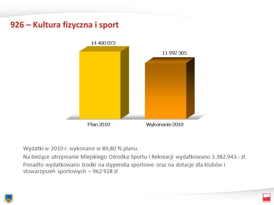 926 – Kultura fizyczna i sport Wydatki w 2010 r. wykonano w 89,80 % planu. Na bieżące utrzymanie Miejskiego Ośrodka Sportu i Rekreacji wydatkowano 3.3