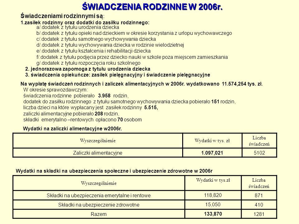ŚWIADCZENIA RODZINNE W 2006r.
