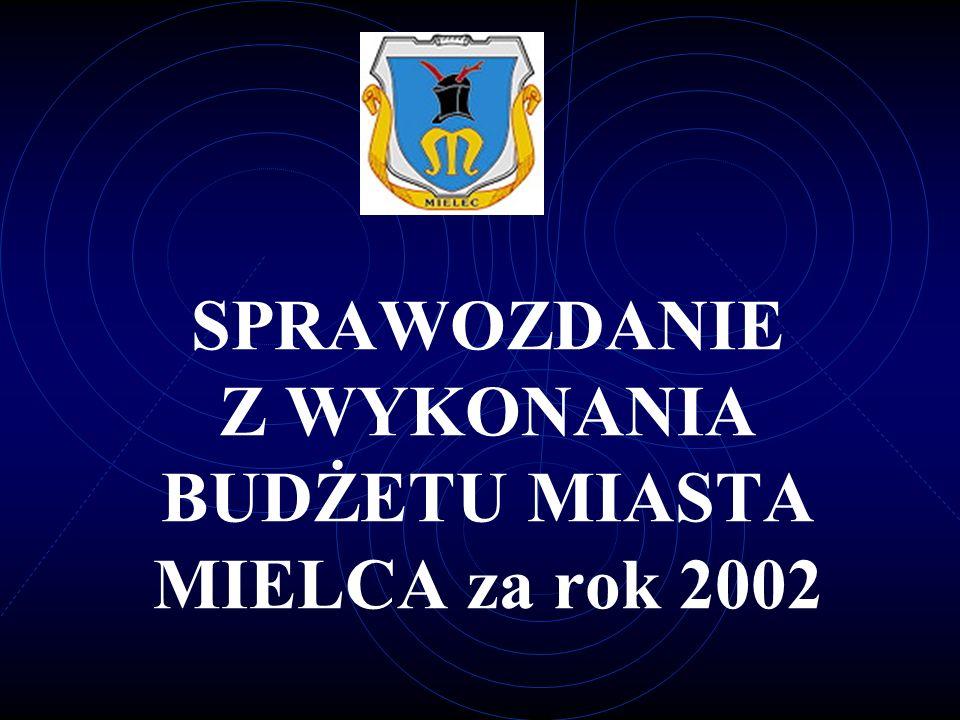 Udział w spółkach Składniki majątkuWartość MZBM sp.