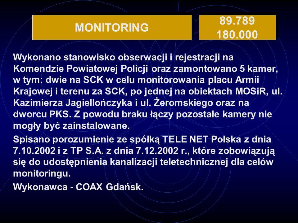 Wykonano stanowisko obserwacji i rejestracji na Komendzie Powiatowej Policji oraz zamontowano 5 kamer, w tym: dwie na SCK w celu monitorowania placu Armii Krajowej i terenu za SCK, po jednej na obiektach MOSiR, ul.