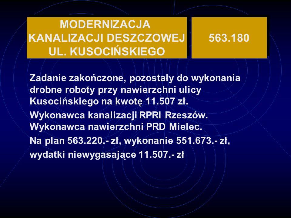 Zadanie zakończone, pozostały do wykonania drobne roboty przy nawierzchni ulicy Kusocińskiego na kwotę 11.507 zł.