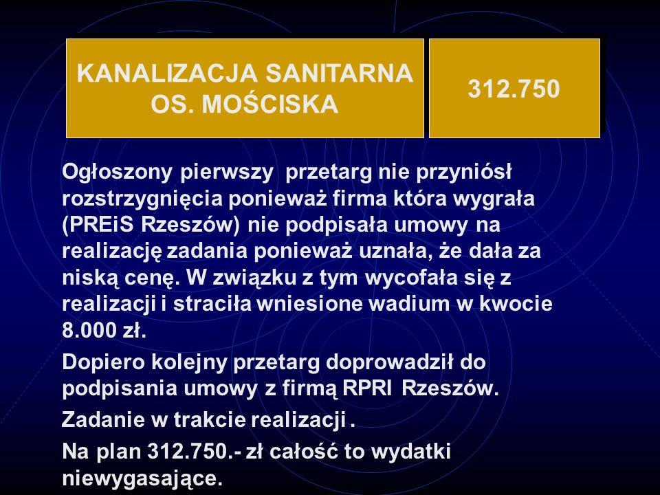 Ogłoszony pierwszy przetarg nie przyniósł rozstrzygnięcia ponieważ firma która wygrała (PREiS Rzeszów) nie podpisała umowy na realizację zadania ponieważ uznała, że dała za niską cenę.