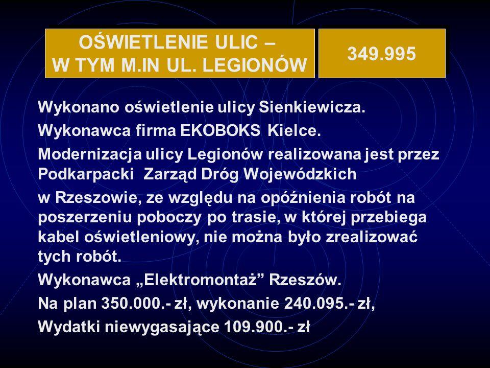 Wykonano oświetlenie ulicy Sienkiewicza.Wykonawca firma EKOBOKS Kielce.
