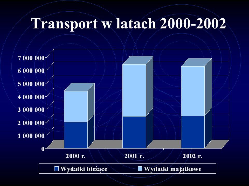 Transport w latach 2000-2002