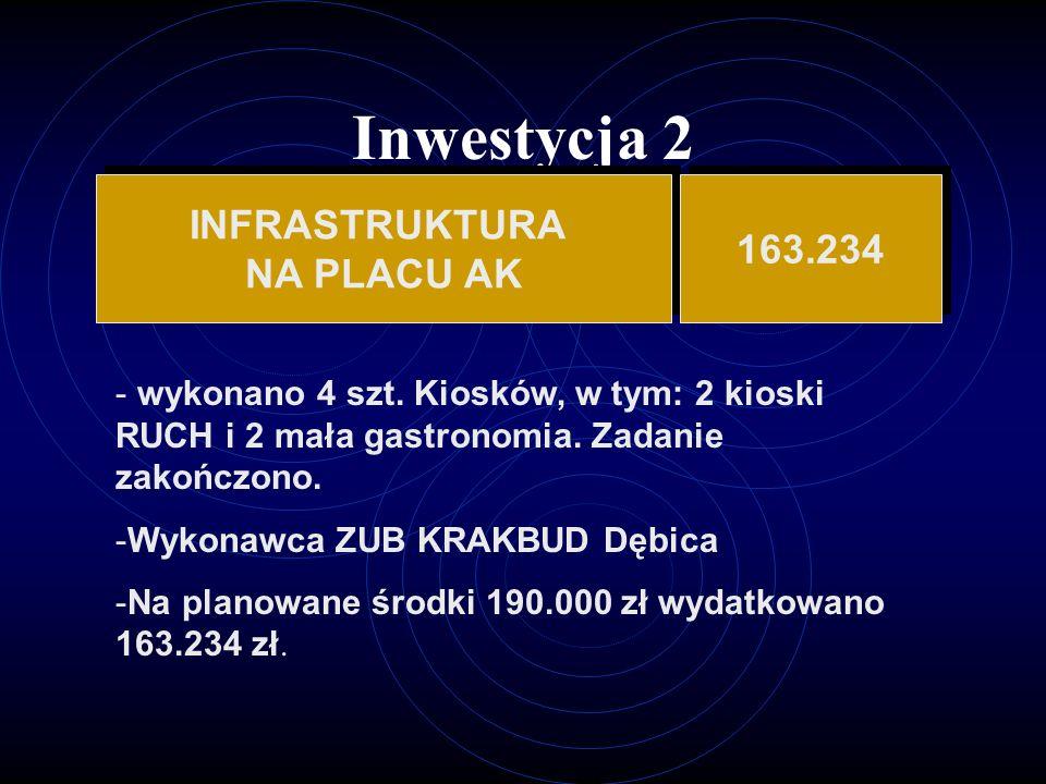 Inwestycja 2 INFRASTRUKTURA NA PLACU AK INFRASTRUKTURA NA PLACU AK 163.234 - wykonano 4 szt.