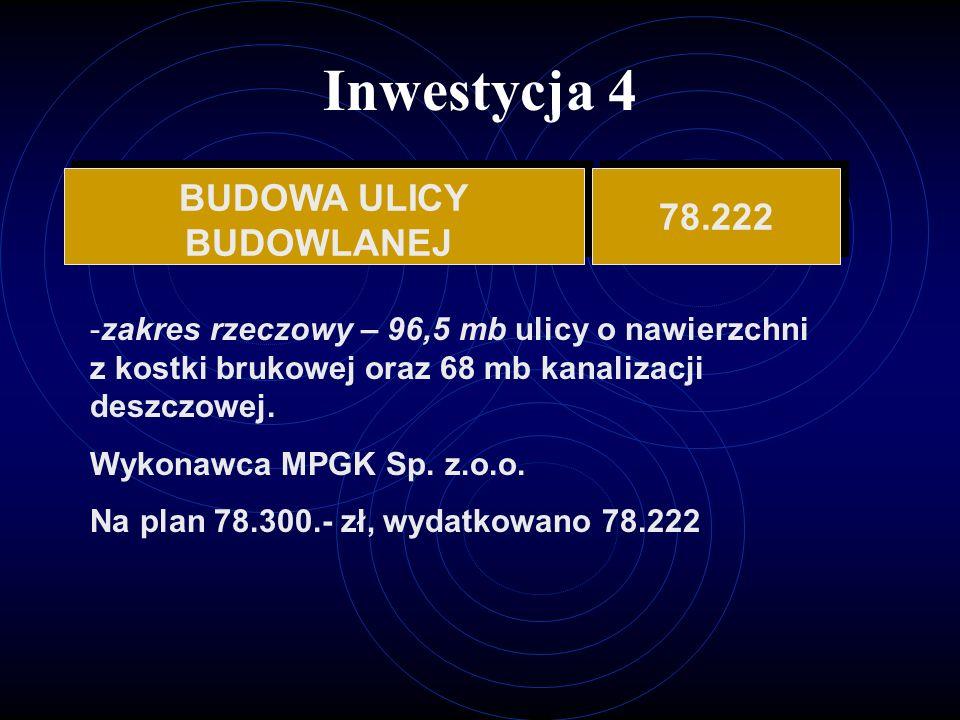 Inwestycja 4 BUDOWA ULICY BUDOWLANEJ BUDOWA ULICY BUDOWLANEJ 78.222 -zakres rzeczowy – 96,5 mb ulicy o nawierzchni z kostki brukowej oraz 68 mb kanalizacji deszczowej.