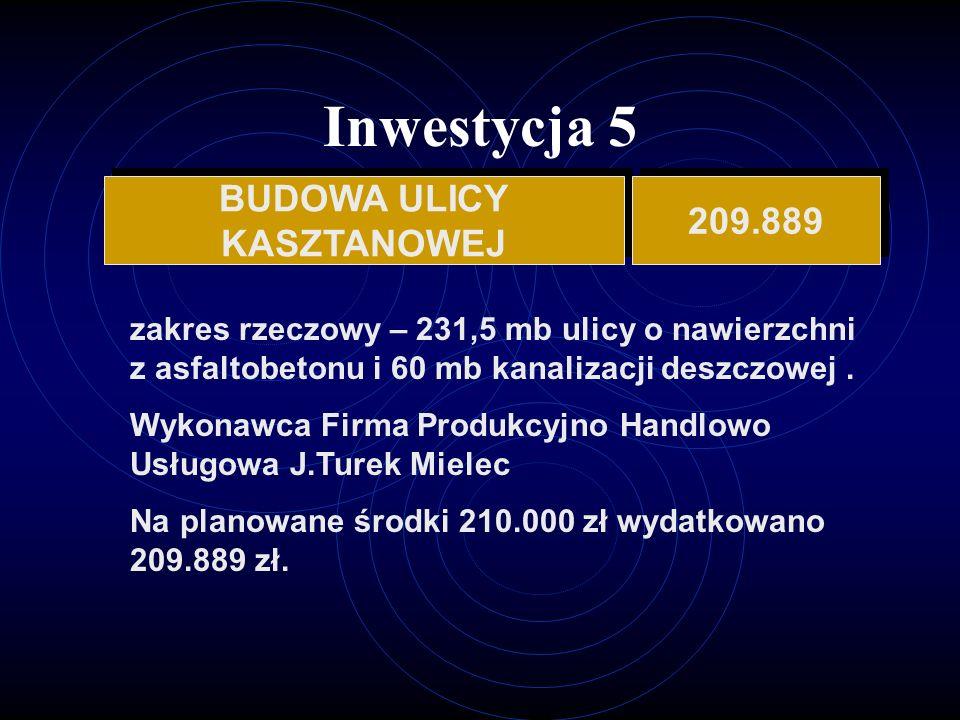 Inwestycja 5 BUDOWA ULICY KASZTANOWEJ BUDOWA ULICY KASZTANOWEJ 209.889 zakres rzeczowy – 231,5 mb ulicy o nawierzchni z asfaltobetonu i 60 mb kanalizacji deszczowej.