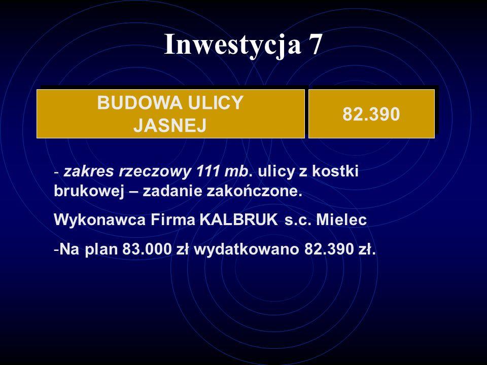 Inwestycja 7 BUDOWA ULICY JASNEJ BUDOWA ULICY JASNEJ 82.390 - zakres rzeczowy 111 mb.