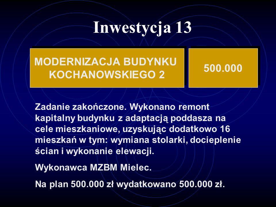 Inwestycja 13 MODERNIZACJA BUDYNKU KOCHANOWSKIEGO 2 MODERNIZACJA BUDYNKU KOCHANOWSKIEGO 2 500.000 Zadanie zakończone.