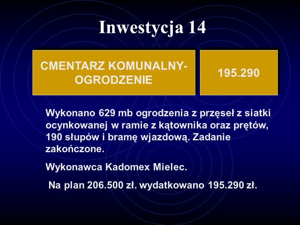 Inwestycja 14 CMENTARZ KOMUNALNY- OGRODZENIE CMENTARZ KOMUNALNY- OGRODZENIE 195.290 Wykonano 629 mb ogrodzenia z przęseł z siatki ocynkowanej w ramie z kątownika oraz prętów, 190 słupów i bramę wjazdową.