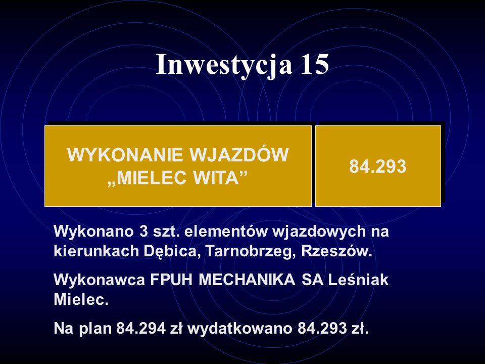 Inwestycja 15 WYKONANIE WJAZDÓW MIELEC WITA WYKONANIE WJAZDÓW MIELEC WITA 84.293 Wykonano 3 szt.