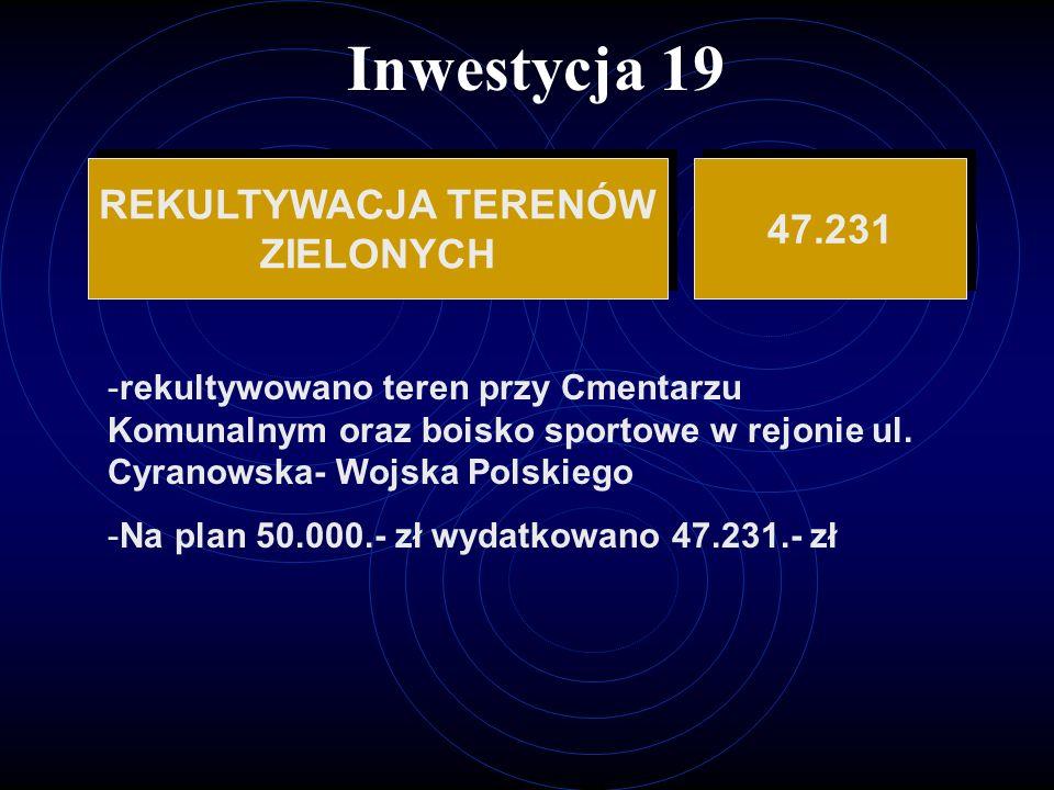 Inwestycja 19 REKULTYWACJA TERENÓW ZIELONYCH REKULTYWACJA TERENÓW ZIELONYCH 47.231 -rekultywowano teren przy Cmentarzu Komunalnym oraz boisko sportowe w rejonie ul.