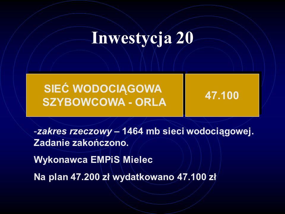 Inwestycja 20 SIEĆ WODOCIĄGOWA SZYBOWCOWA - ORLA SIEĆ WODOCIĄGOWA SZYBOWCOWA - ORLA 47.100 -zakres rzeczowy – 1464 mb sieci wodociągowej.