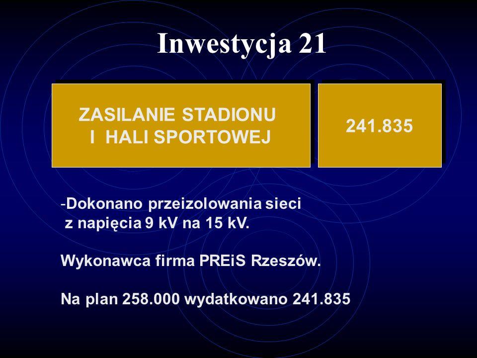 Inwestycja 21 ZASILANIE STADIONU I HALI SPORTOWEJ ZASILANIE STADIONU I HALI SPORTOWEJ 241.835 -Dokonano przeizolowania sieci z napięcia 9 kV na 15 kV.
