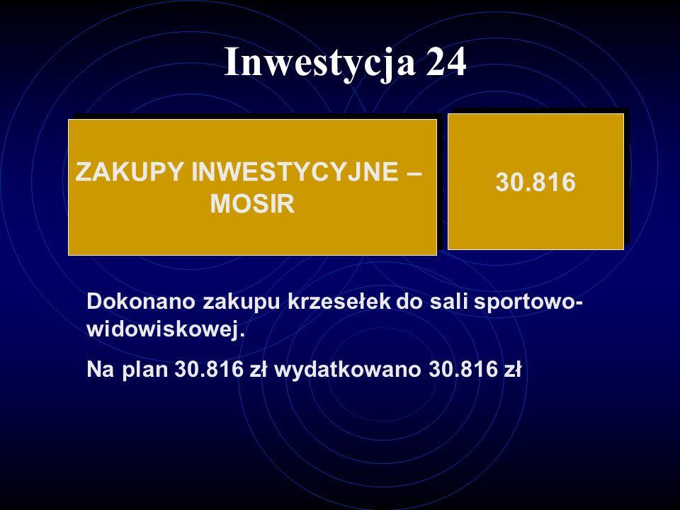 Inwestycja 24 ZAKUPY INWESTYCYJNE – MOSIR ZAKUPY INWESTYCYJNE – MOSIR 30.816 Dokonano zakupu krzesełek do sali sportowo- widowiskowej.