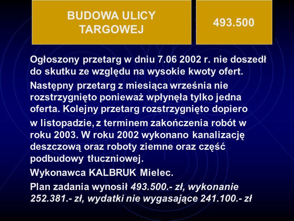 Ogłoszony przetarg w dniu 7.06 2002 r.nie doszedł do skutku ze względu na wysokie kwoty ofert.