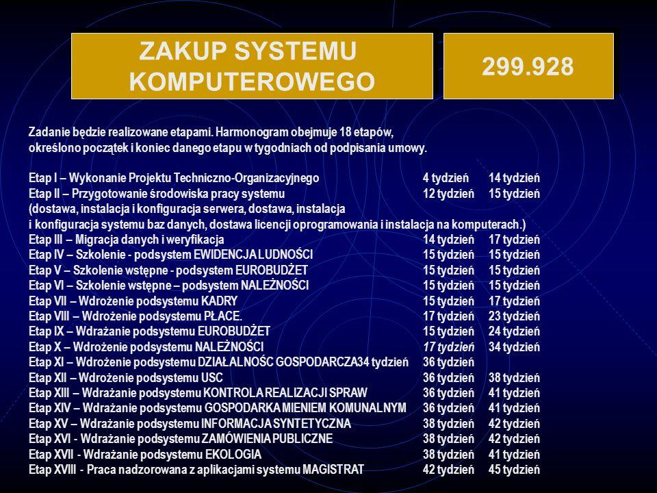 ZAKUP SYSTEMU KOMPUTEROWEGO ZAKUP SYSTEMU KOMPUTEROWEGO 299.928 Zadanie będzie realizowane etapami.
