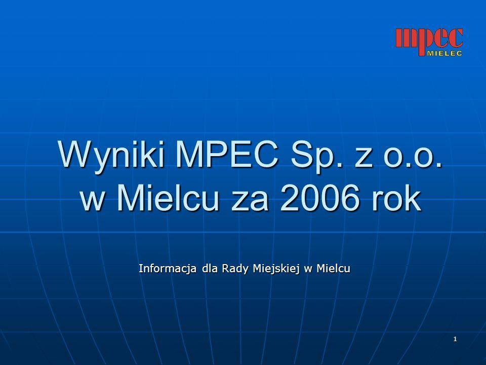 1 Wyniki MPEC Sp. z o.o. w Mielcu za 2006 rok Informacja dla Rady Miejskiej w Mielcu